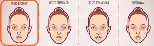 exemplo rosto redondo, oval, quadrado e triangular