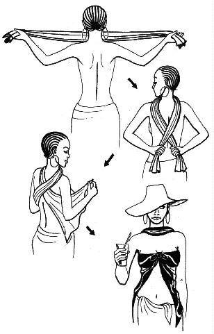 como usar canga em desenho