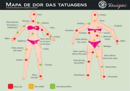 mapa de dor das tatuagens no corpo feminino