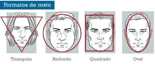 811c66202 ARMAÇÃO DE ÓCULOS DE GRAU MASCULINO: Dicas e modelos para seu rosto
