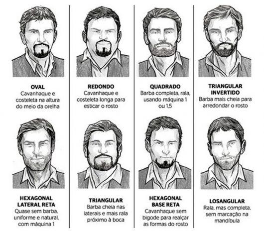 Estilos de barba dicas e 75 modelos para se inspirar - Clases de barbas ...