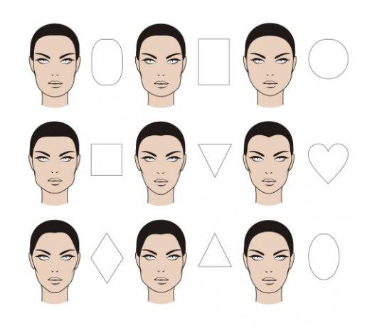 formatos de rosto cortes de cabelo