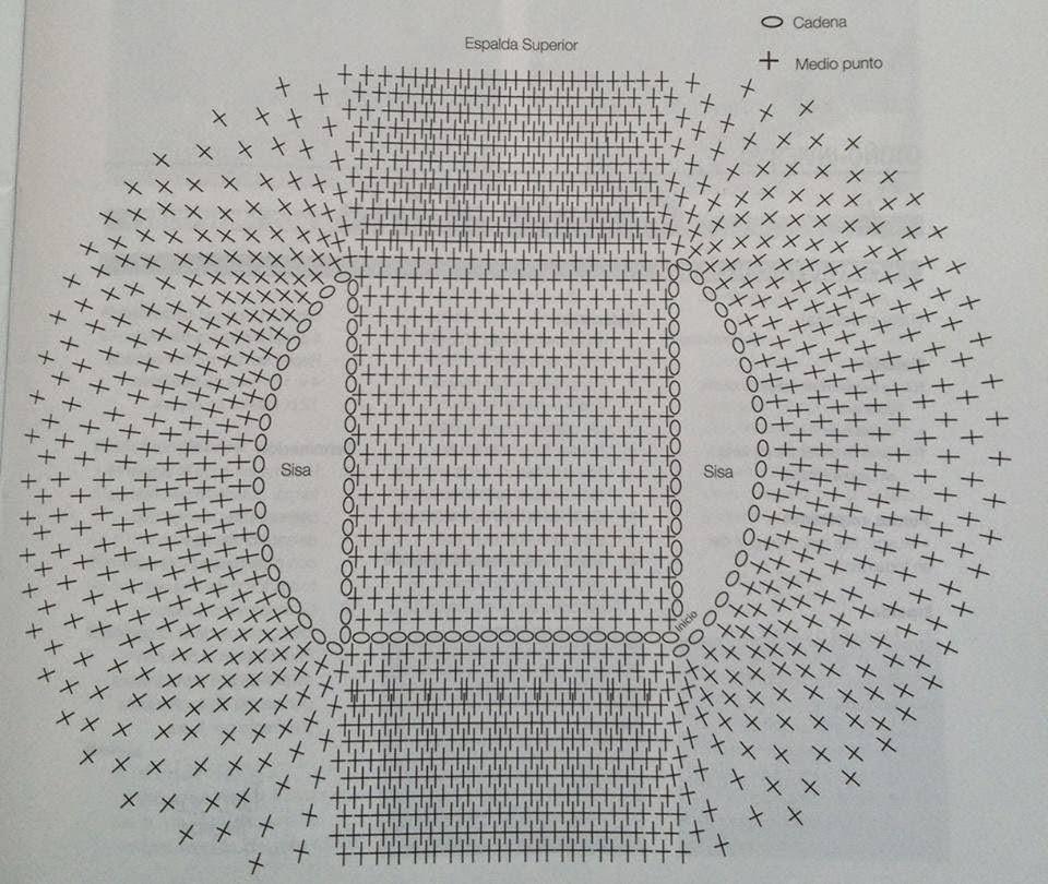 gráfico colete redondo