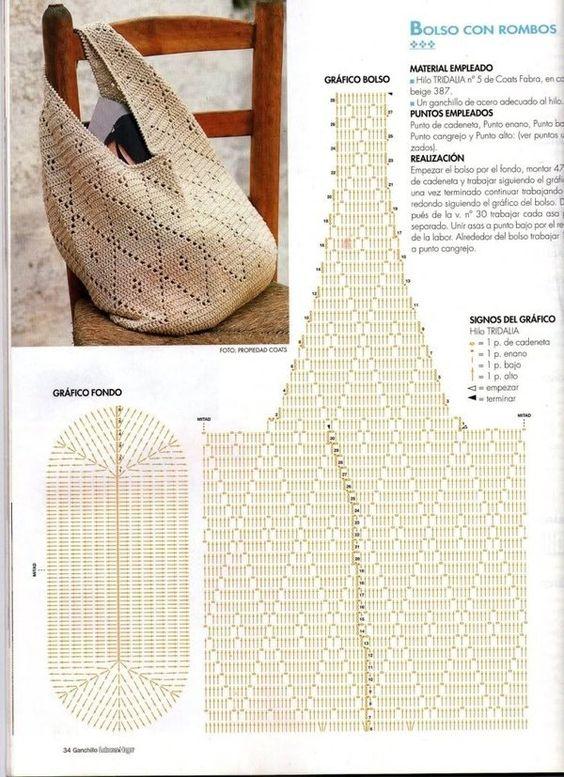 gráfico e receita bolsa sacola