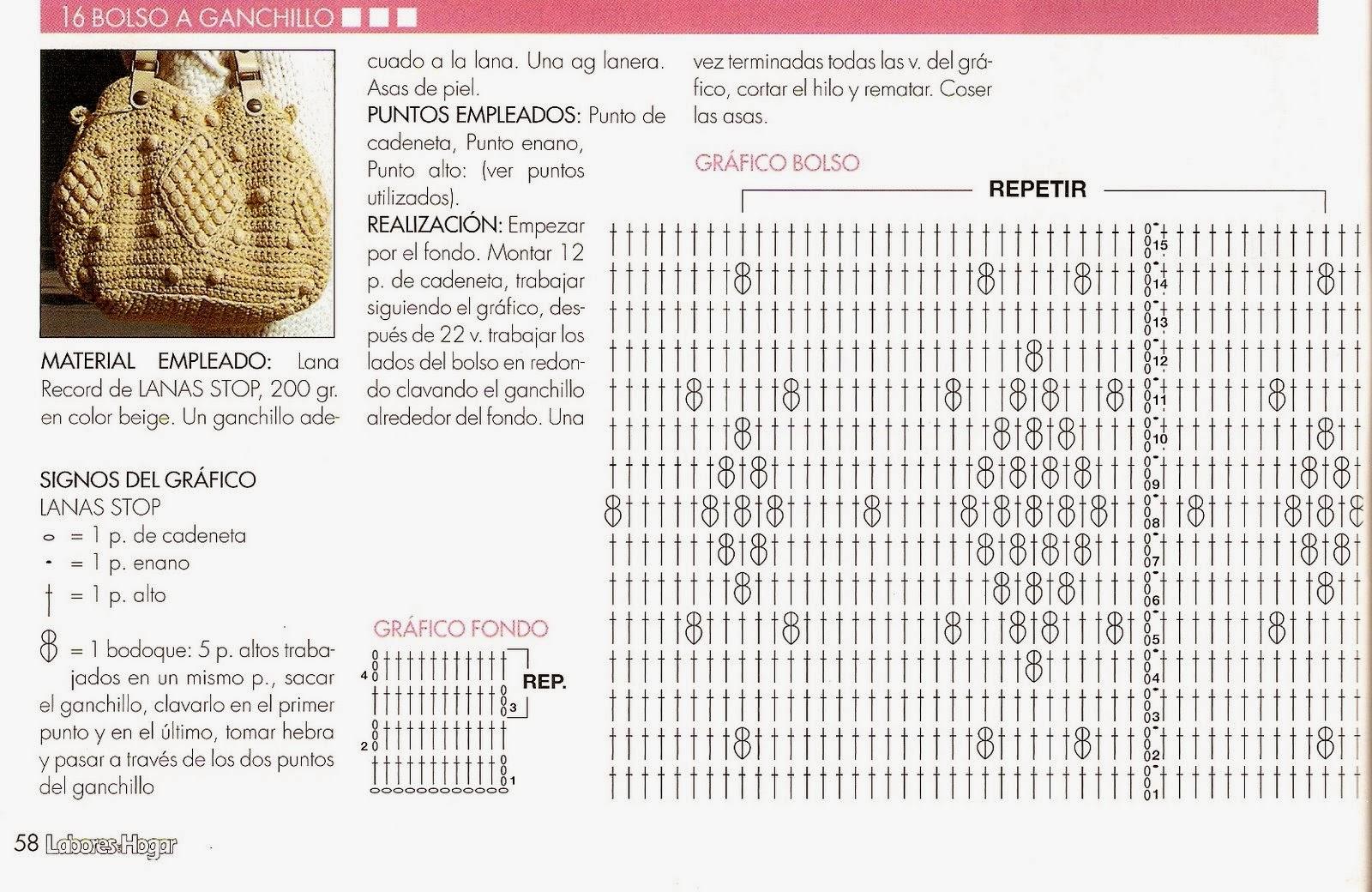 gráfico e receita bolsa Angelina Jolie