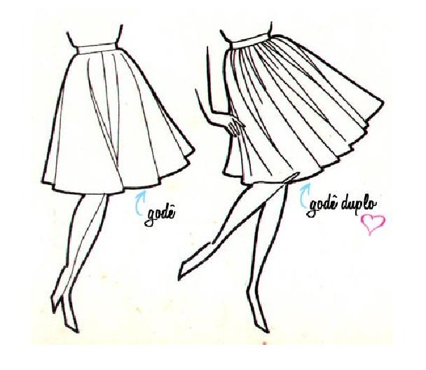 Ilustração em desenho de modelagem godê.