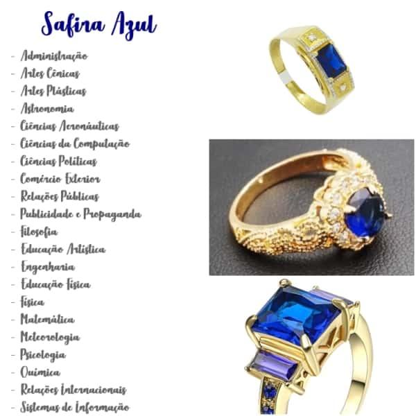 anel de safira azul