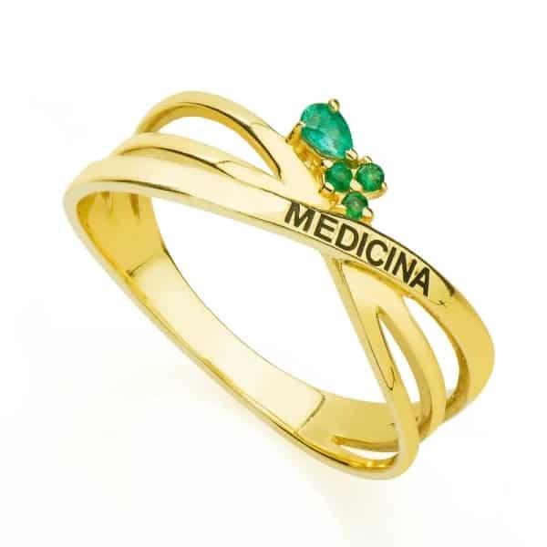 anel delicado medicina
