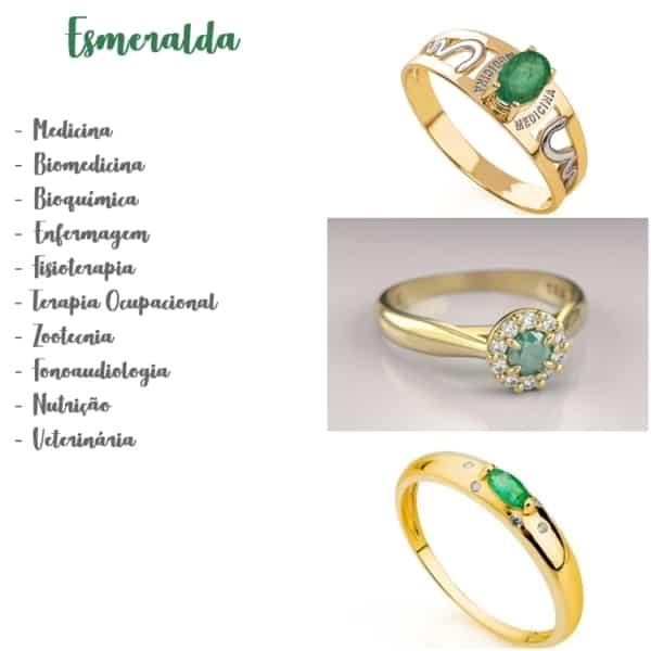 anel de esmeralda significado