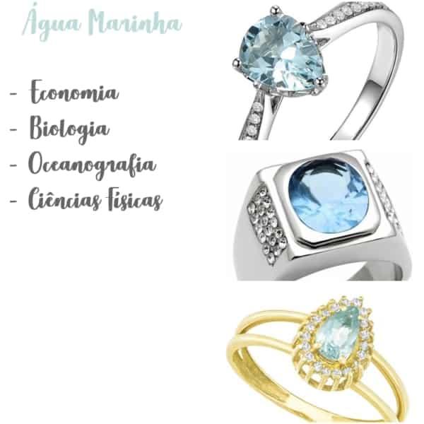 significado anel de água marinha