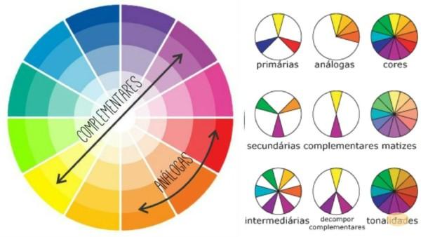 dicas de como combinar cores no look