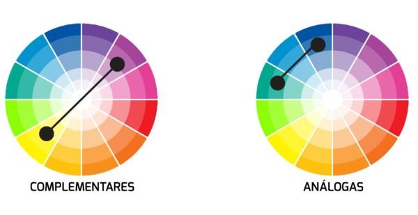 Círculo cromático para combinar maquiagem e roupa
