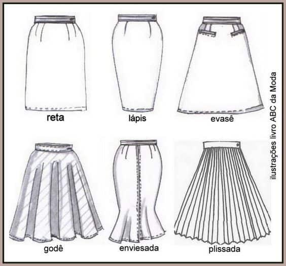 Modelos das principais saias