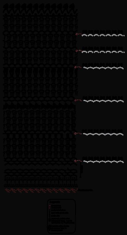 gráfico de saia de crochê